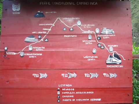 inca trail checkpoint