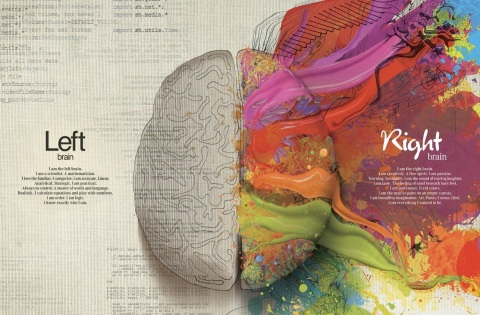 right brain creativity